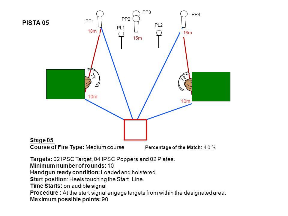 PP3 PP4. PP2. PISTA 05. PP1. PL2. PL1. 18m. 18m. 15m. T1. T2. 10m. 10m. Stage 05.