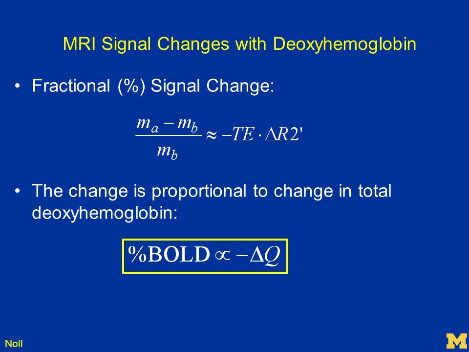 MRI Signal Changes with Deoxyhemoglobin