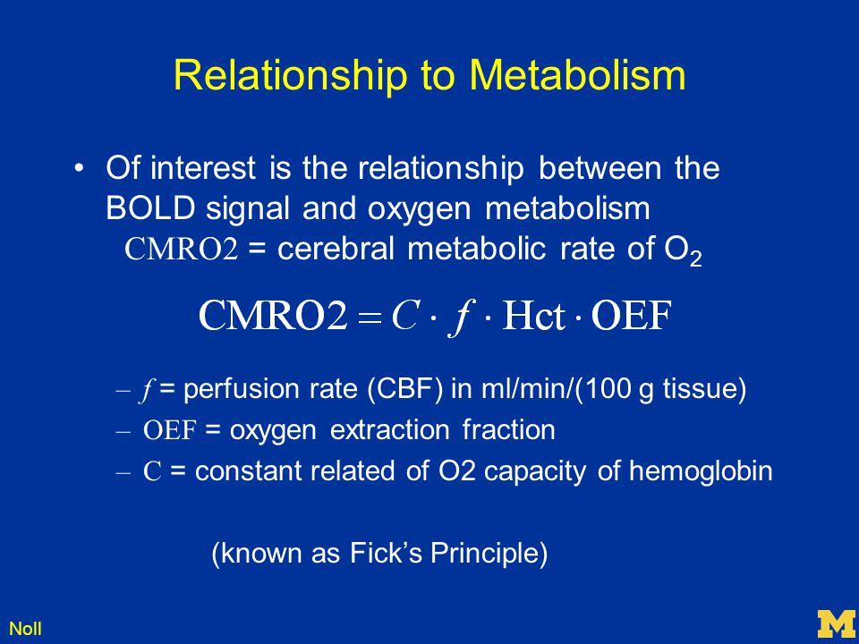 Relationship to Metabolism
