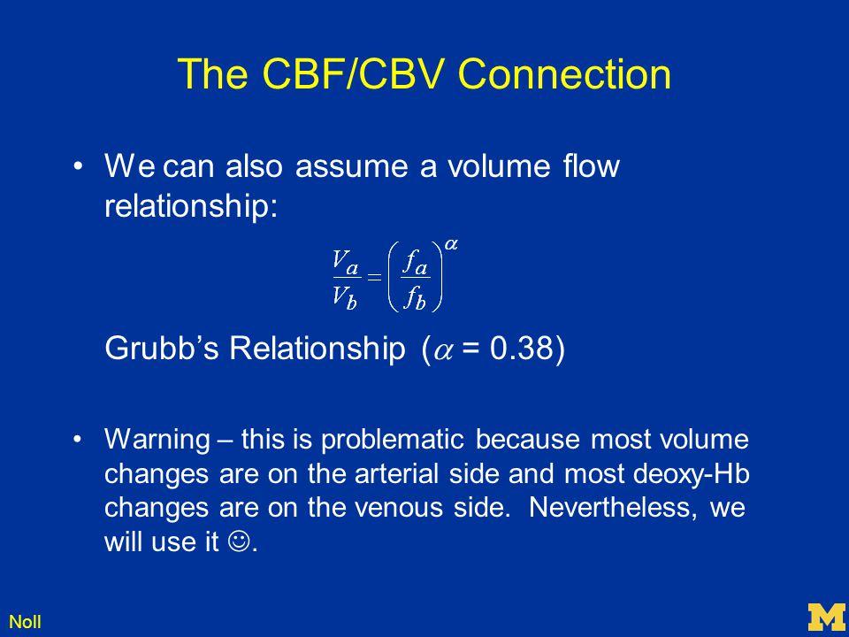 The CBF/CBV Connection