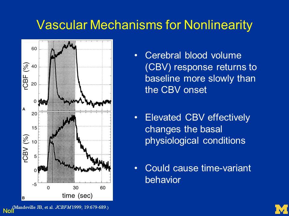 Vascular Mechanisms for Nonlinearity