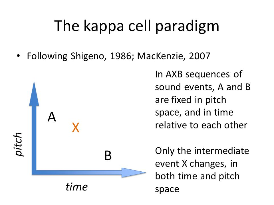 The kappa cell paradigm