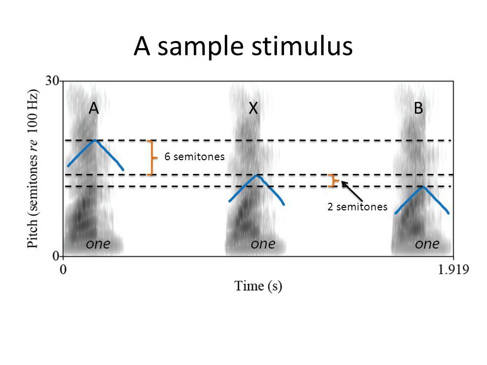 A sample stimulus A X B 6 semitones 2 semitones