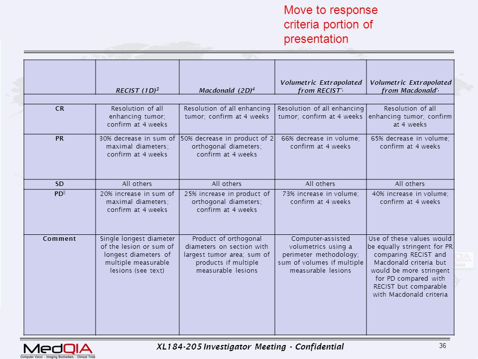 Move to response criteria portion of presentation