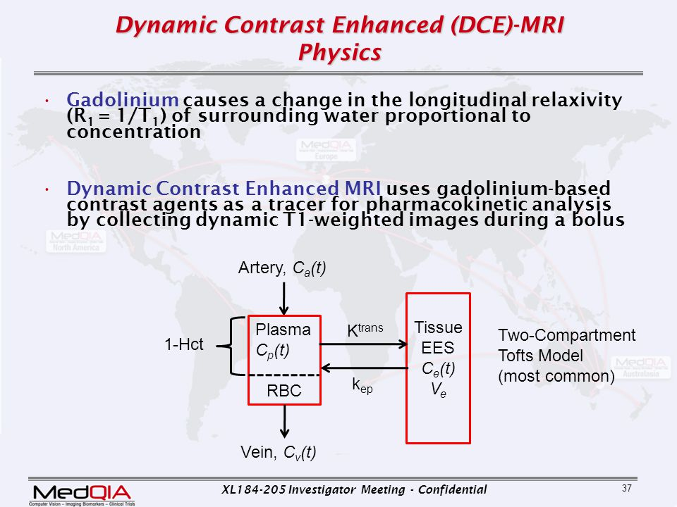 Dynamic Contrast Enhanced (DCE)-MRI Physics