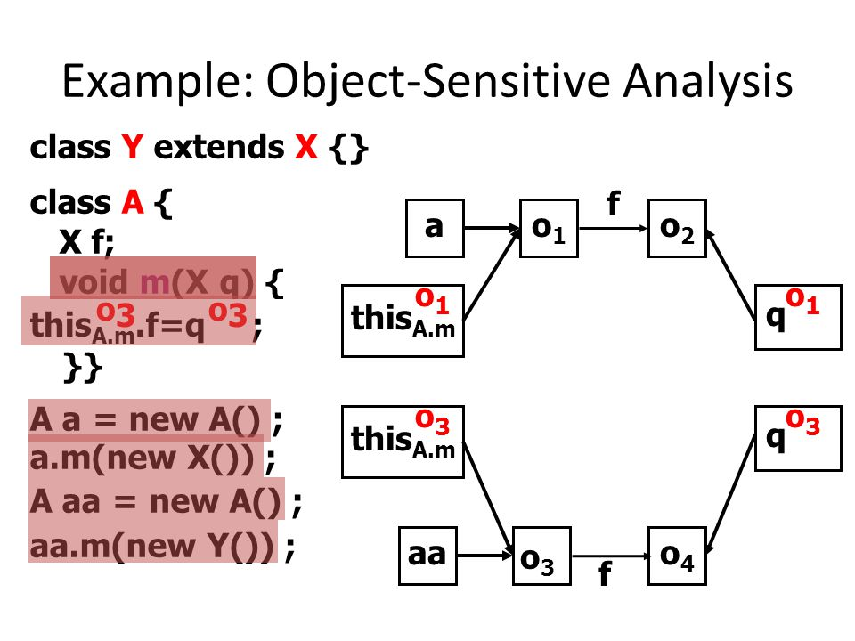 Example: Object-Sensitive Analysis