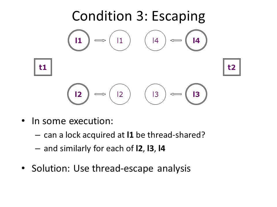 Condition 3: Escaping In some execution: