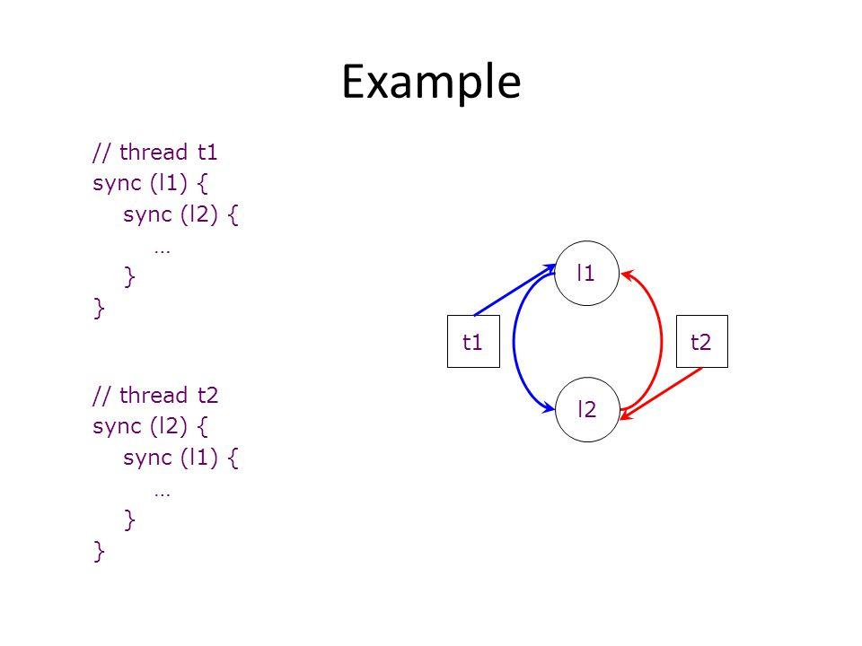 Example // thread t1 sync (l1) { sync (l2) { … } l1 t1 t2 // thread t2
