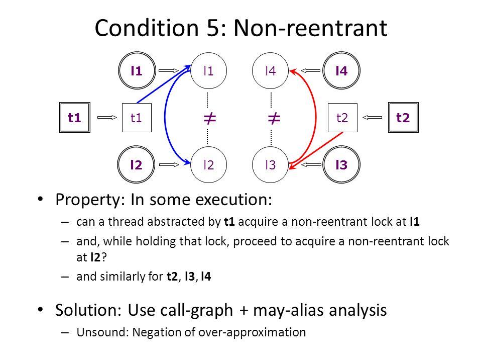 Condition 5: Non-reentrant