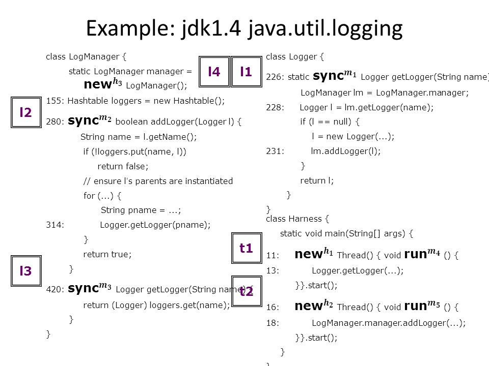 Example: jdk1.4 java.util.logging