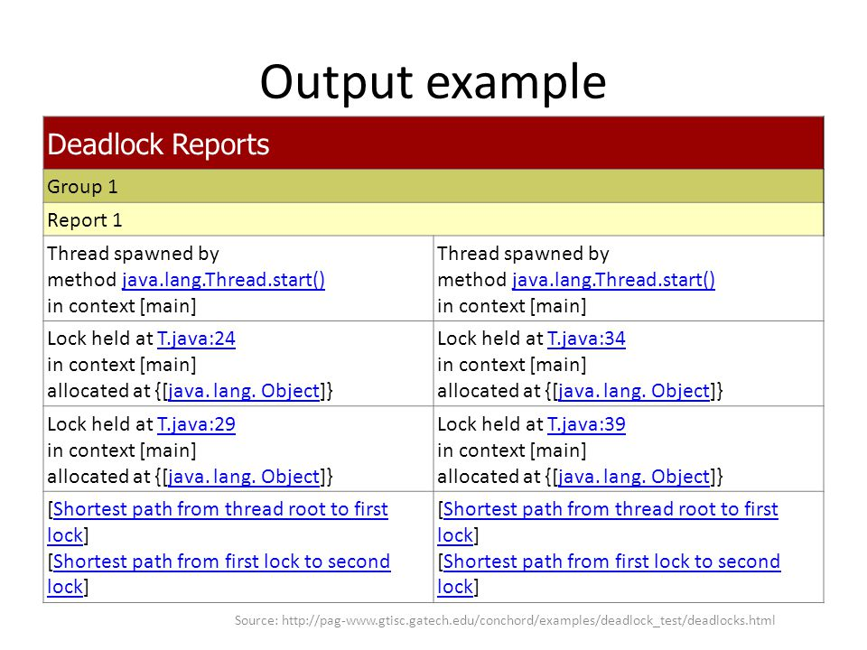 Output example Deadlock Reports Group 1 Report 1