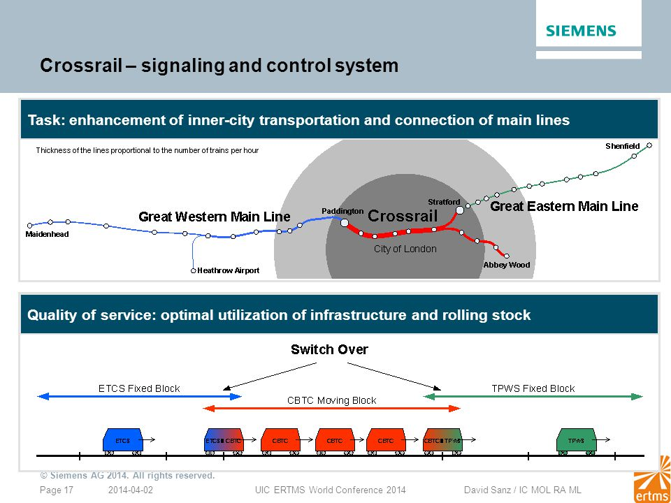 Crossrail – signaling and control system