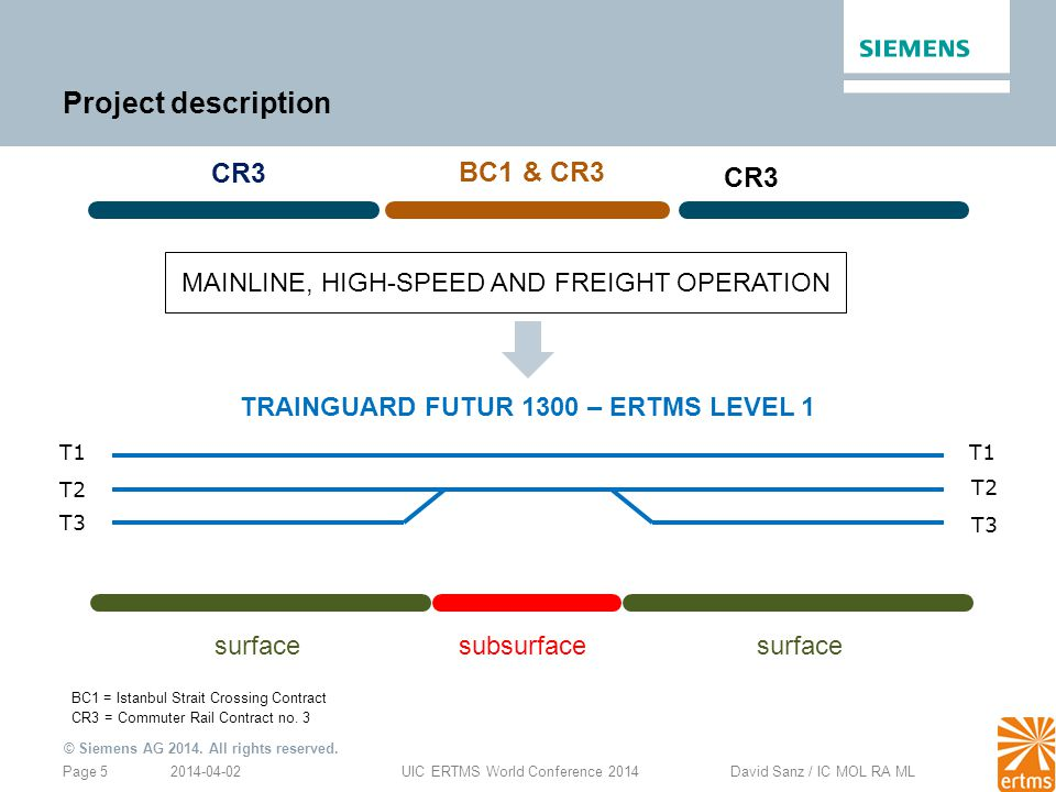 TRAINGUARD FUTUR 1300 – ERTMS LEVEL 1