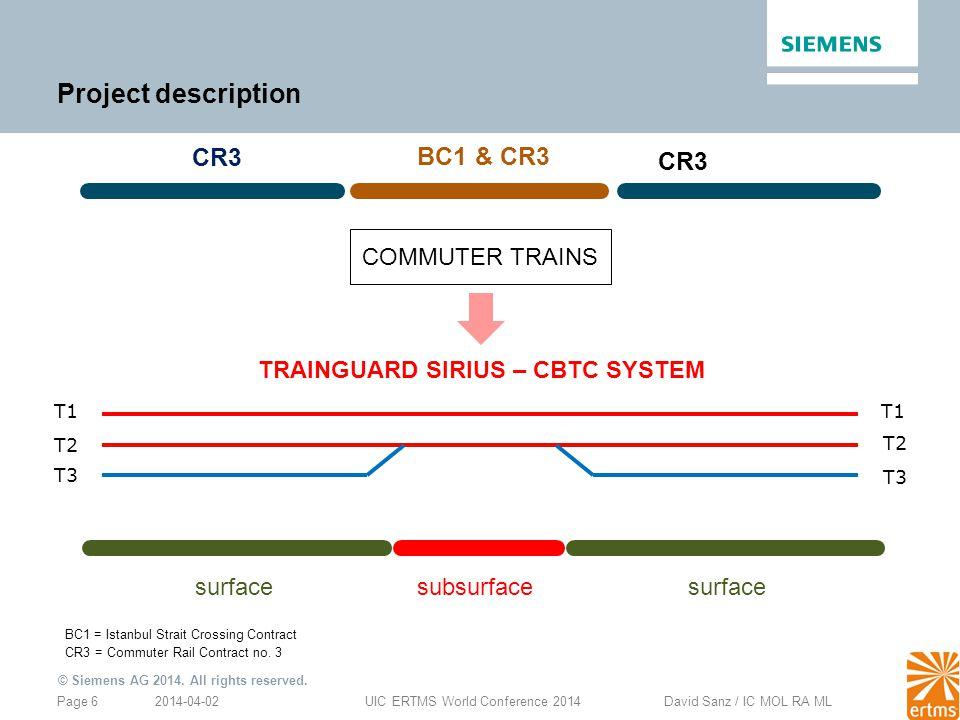 TRAINGUARD SIRIUS – CBTC SYSTEM