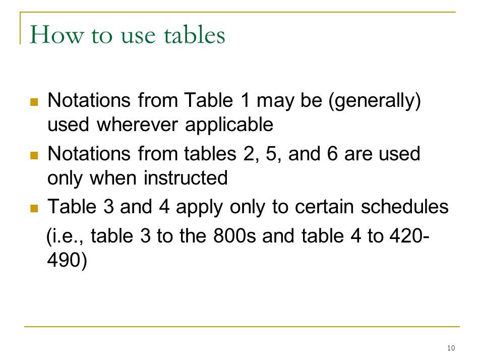 How to use tables Notations from Table 1 may be (generally) used wherever applicable.