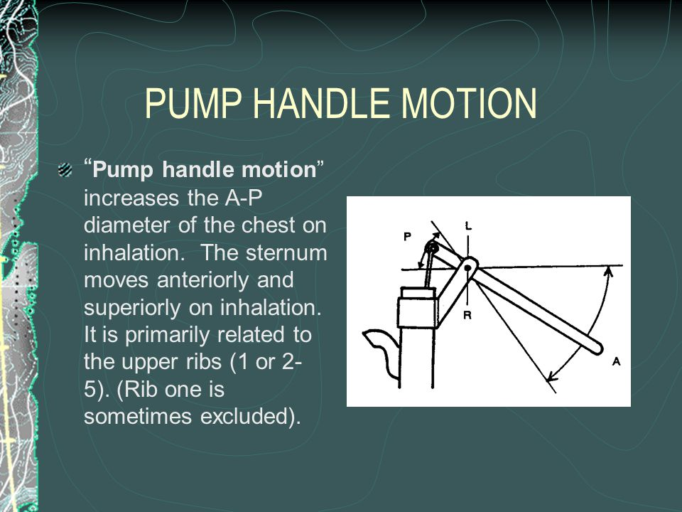 PUMP HANDLE MOTION