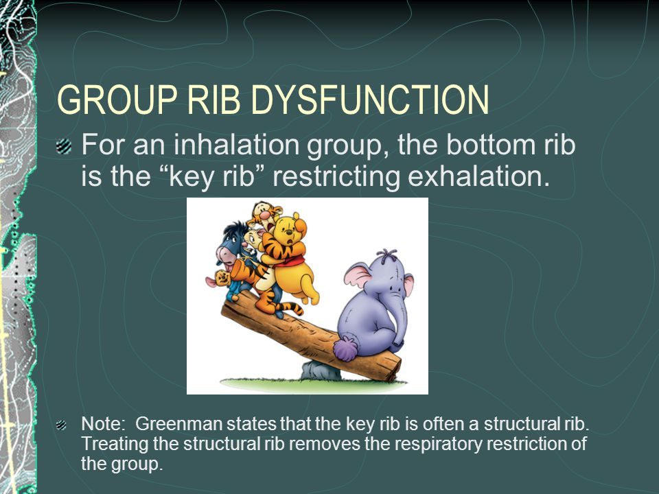 GROUP RIB DYSFUNCTION For an inhalation group, the bottom rib is the key rib restricting exhalation.