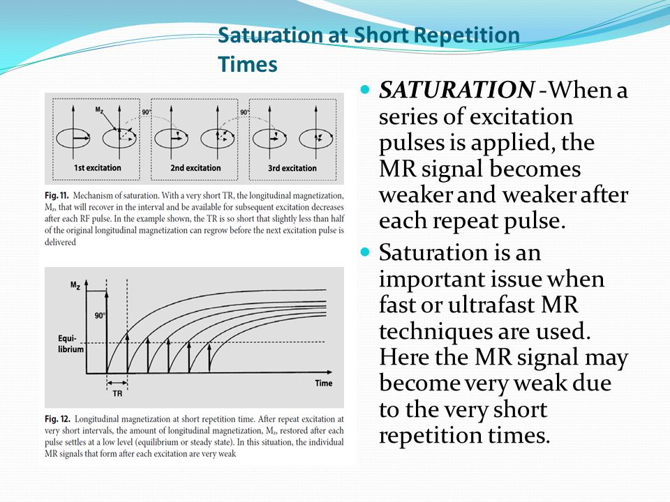 Saturation at Short Repetition Times