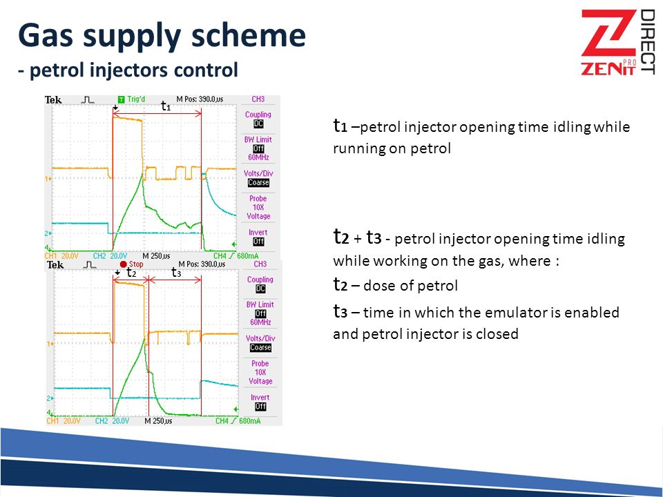 Gas supply scheme - petrol injectors control. t1. t1 –petrol injector opening time idling while running on petrol.