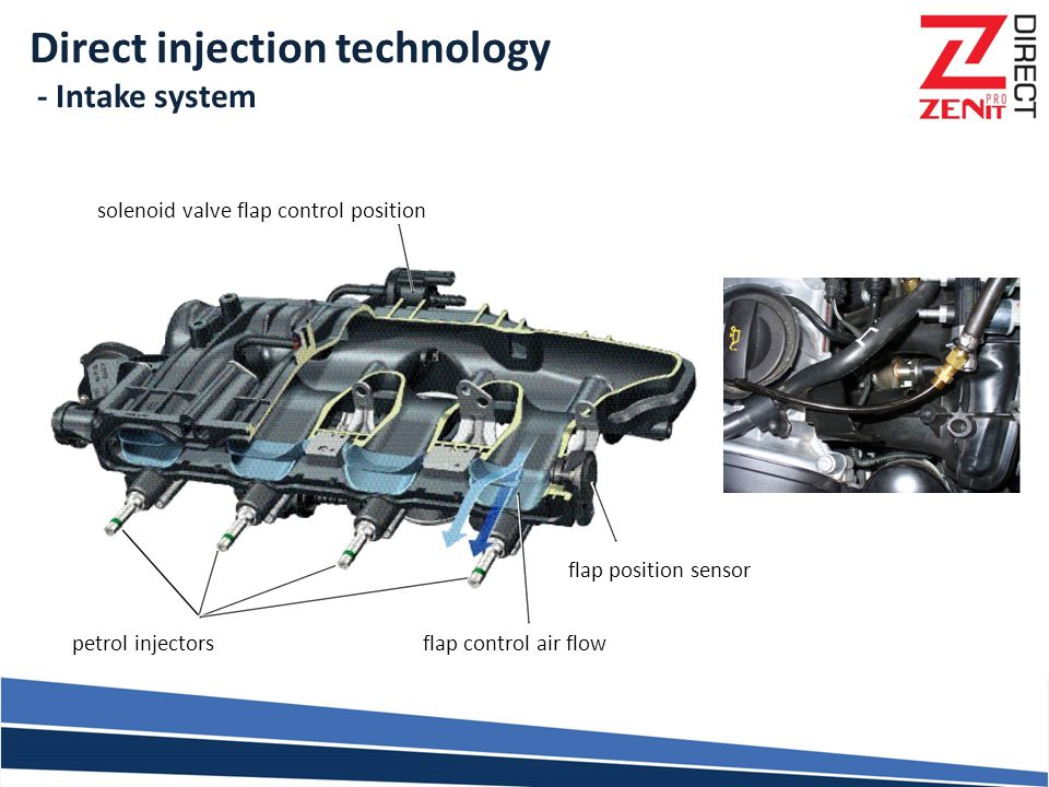 Direct injection technology