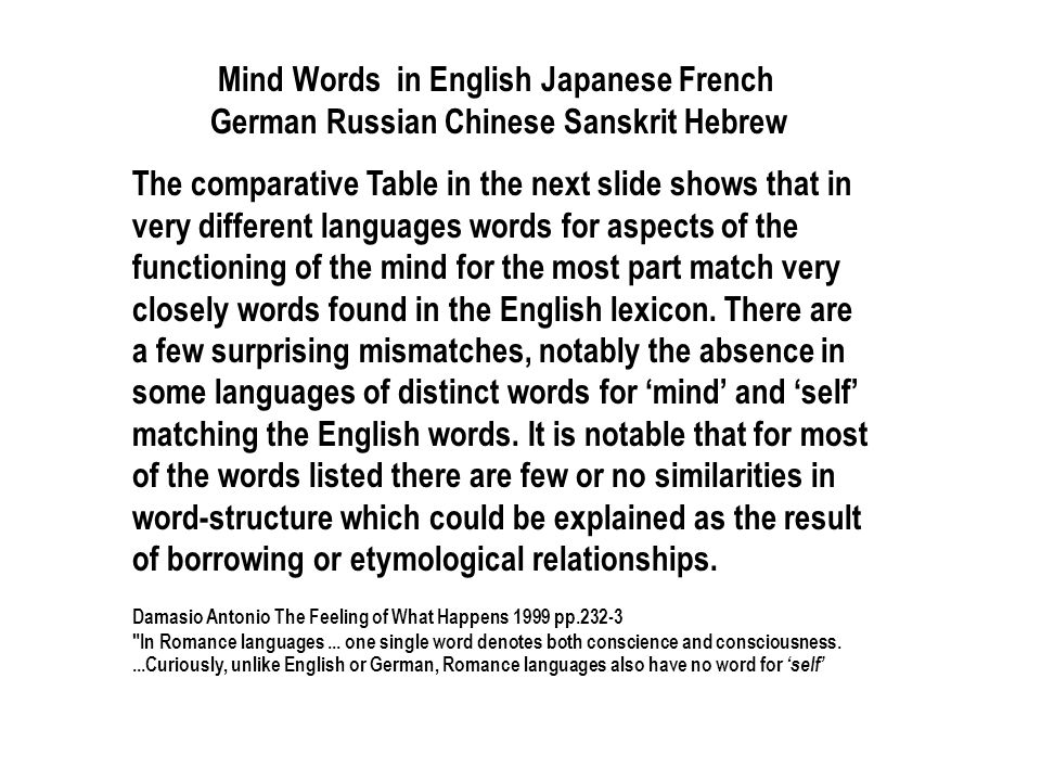 Mind Words in English Japanese French German Russian Chinese Sanskrit Hebrew