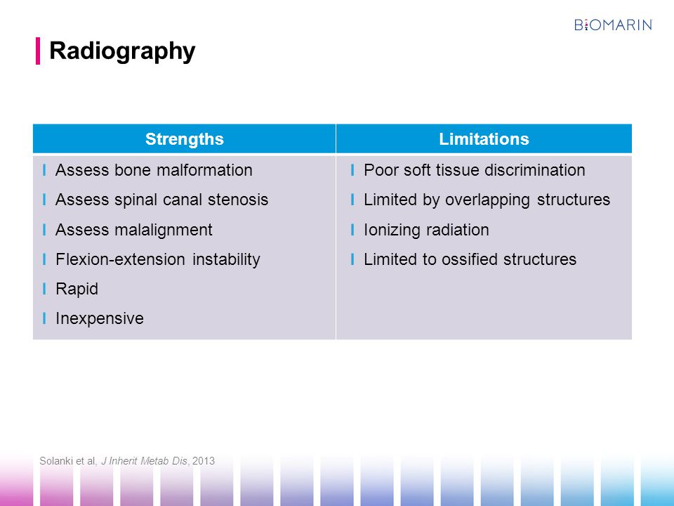 Radiography Strengths Limitations Assess bone malformation
