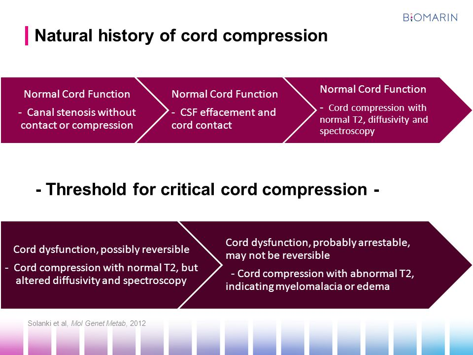 Natural history of cord compression