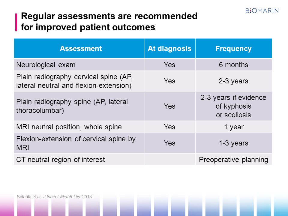 Regular assessments are recommended for improved patient outcomes