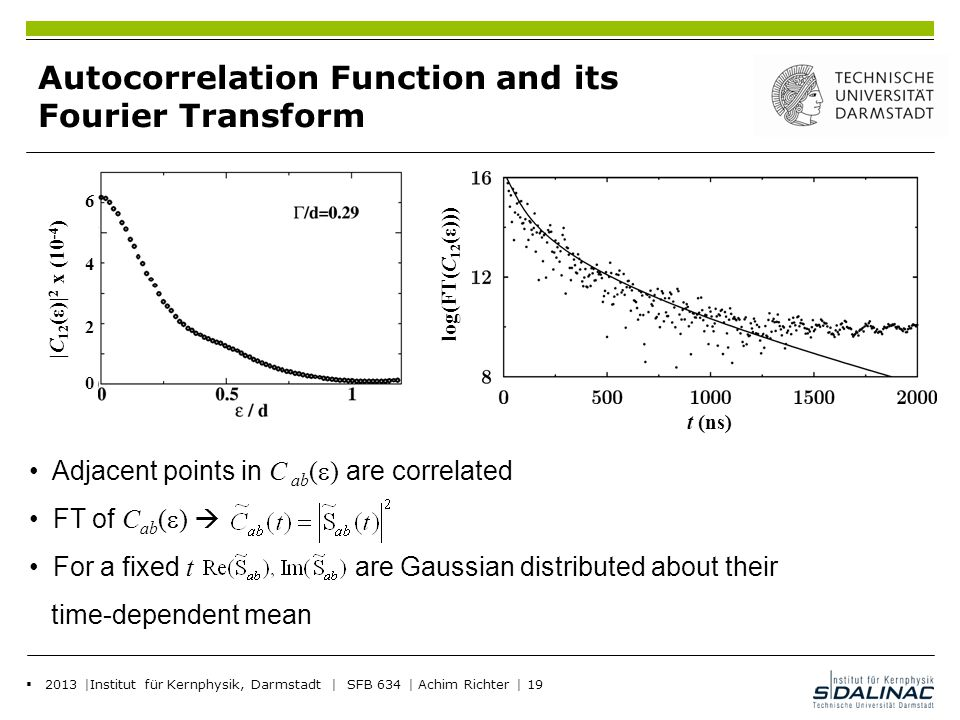 Autocorrelation Function and its Fourier Transform