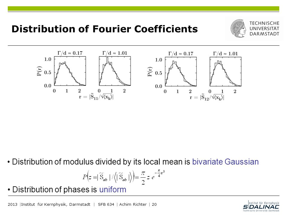 Distribution of Fourier Coefficients