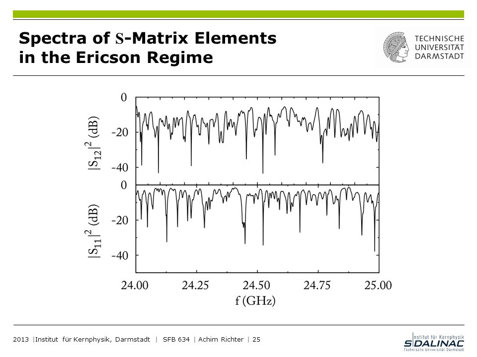 Spectra of S-Matrix Elements in the Ericson Regime