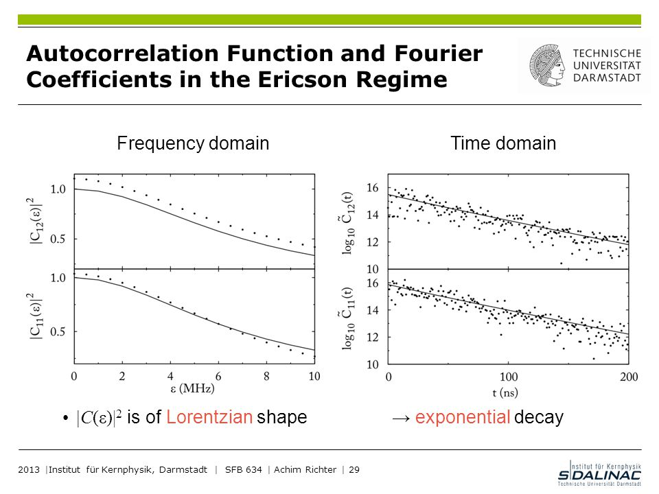 Autocorrelation Function and Fourier Coefficients in the Ericson Regime
