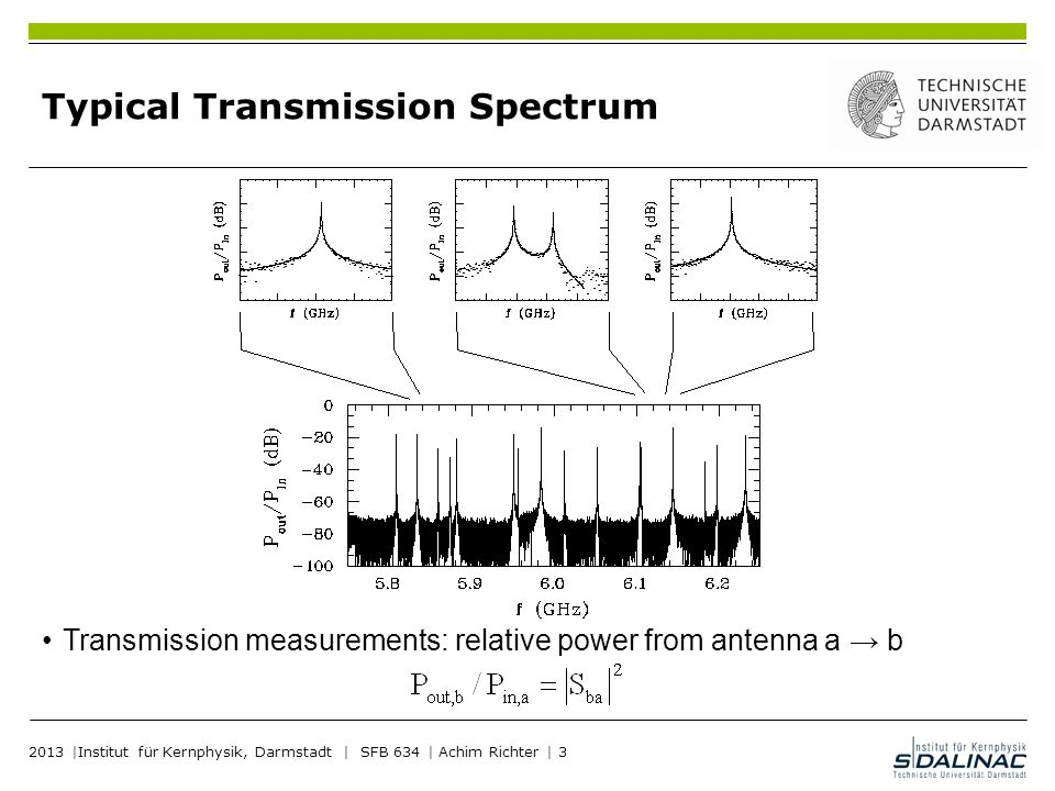 Typical Transmission Spectrum