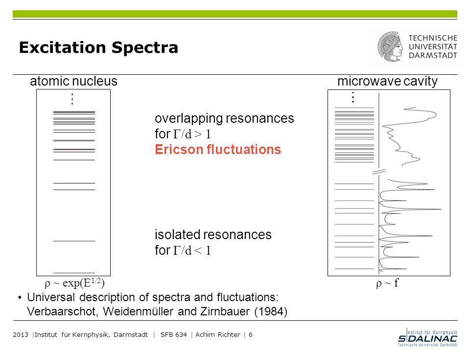 Excitation Spectra atomic nucleus microwave cavity
