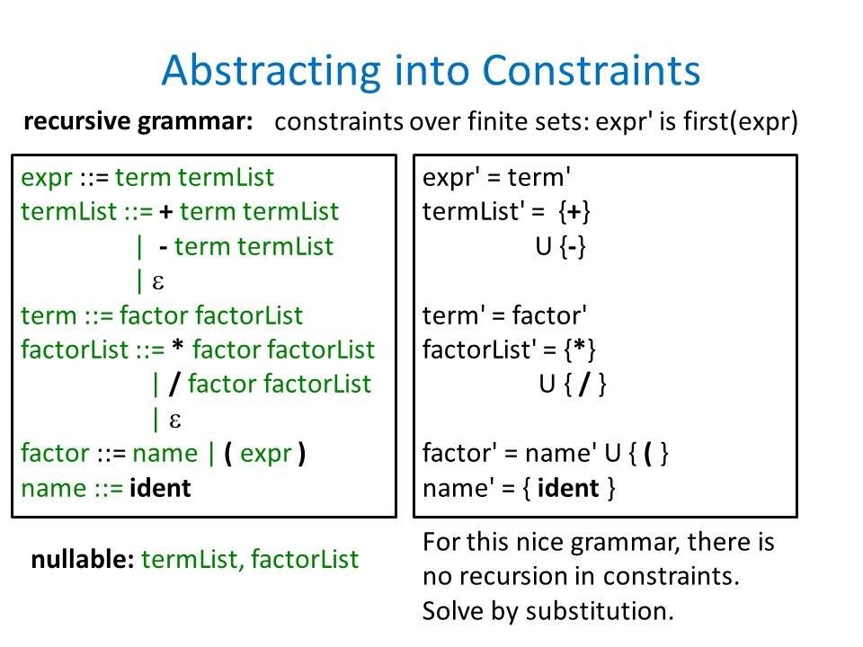 Abstracting into Constraints