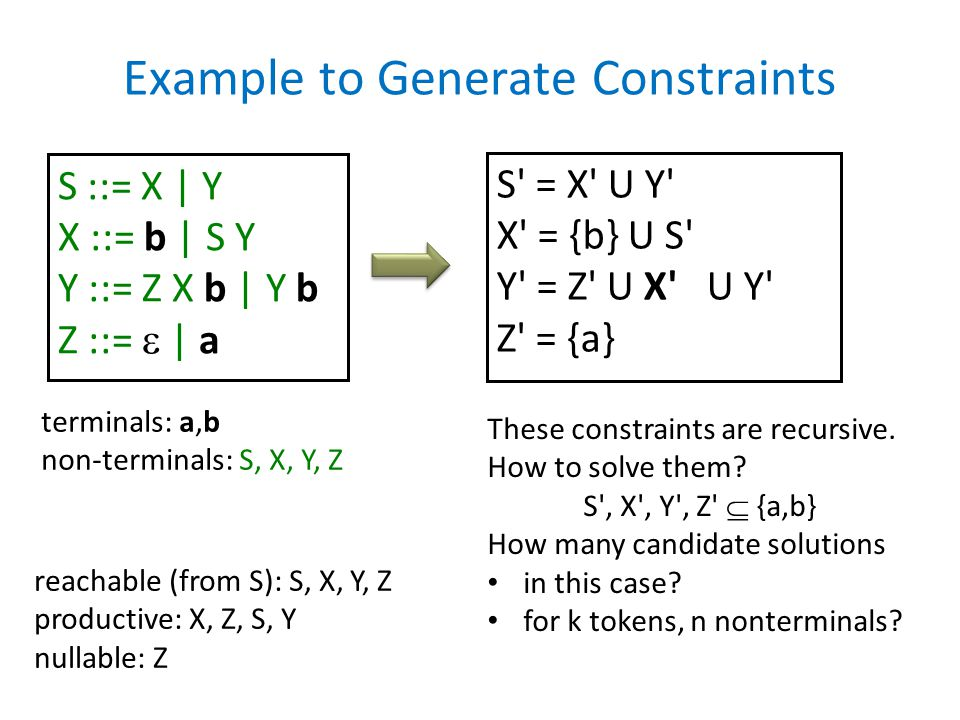 Example to Generate Constraints