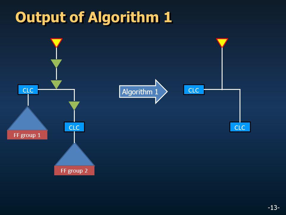 Output of Algorithm 1 Algorithm 1 CLC CLC CLC CLC FF group 1