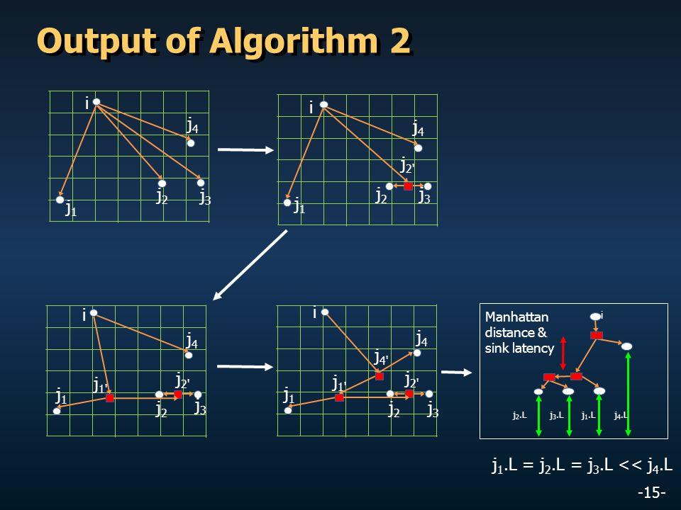 Output of Algorithm 2 i j1 j2 j3 j4 i j1 j2 j3 j4 j2 i j1 j2 j3 j4