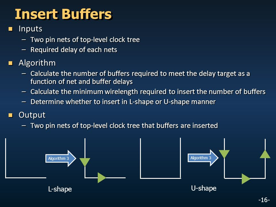 Insert Buffers Inputs Algorithm Output