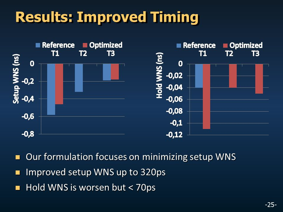Results: Improved Timing