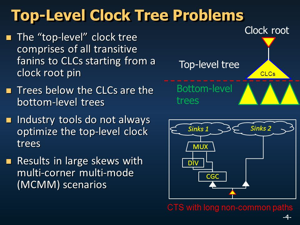 Top-Level Clock Tree Problems