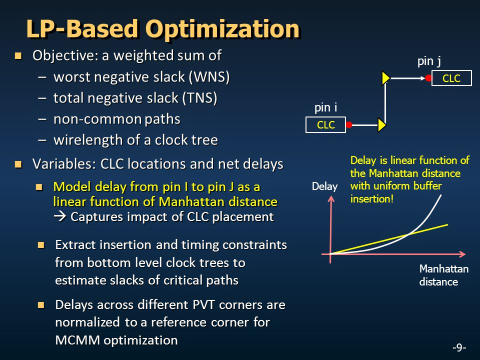 LP-Based Optimization