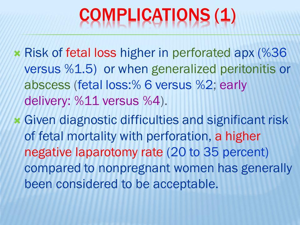 complications (1)