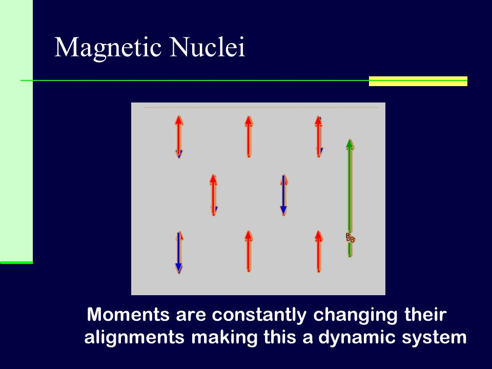 Magnetic Nuclei Moments are constantly changing their alignments making this a dynamic system