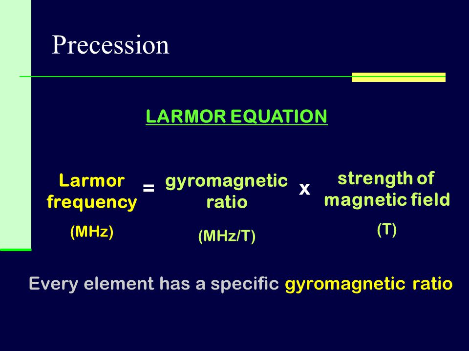 strength of magnetic field