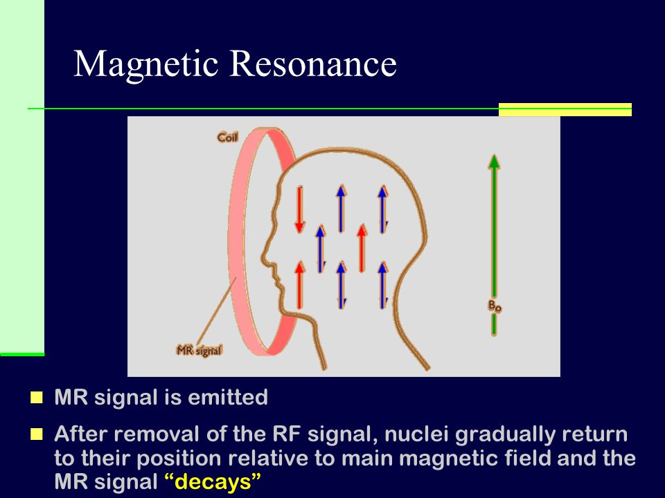 Magnetic Resonance MR signal is emitted