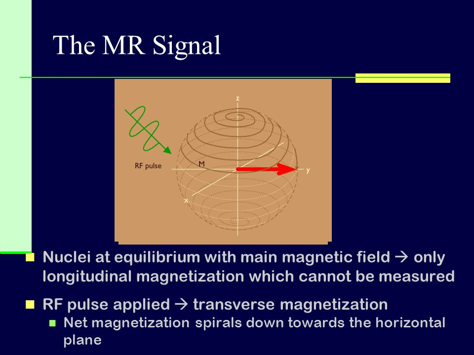 The MR Signal Nuclei at equilibrium with main magnetic field  only longitudinal magnetization which cannot be measured.