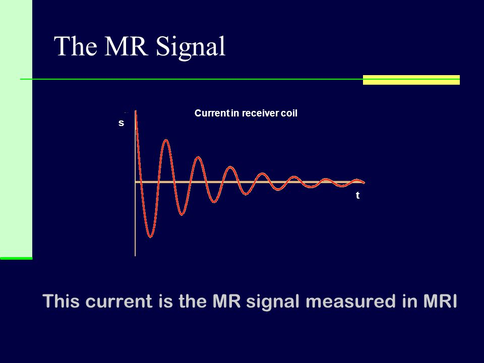 This current is the MR signal measured in MRI