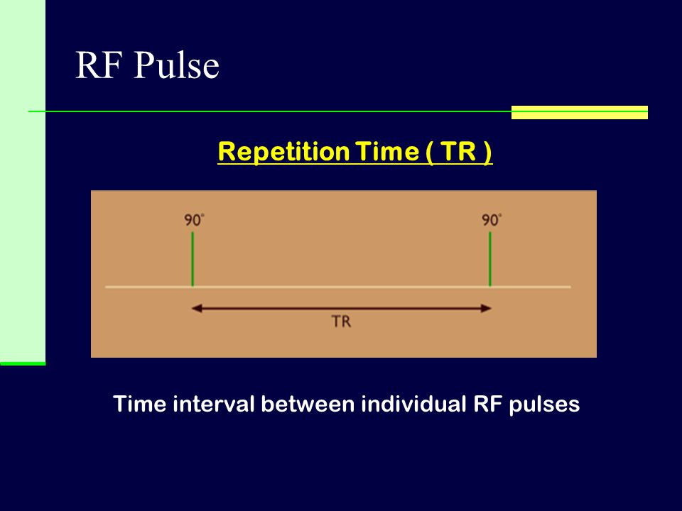 Time interval between individual RF pulses