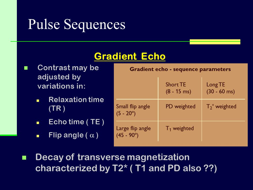 Pulse Sequences Gradient Echo